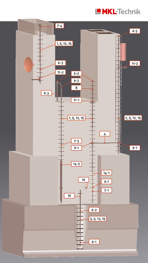 Steigleiter Aluleiter Dachleiter Fallschutzlaeufer Absturzsicherung